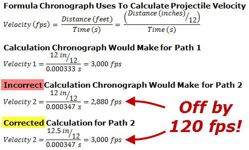 Angled Chronograph Calculations