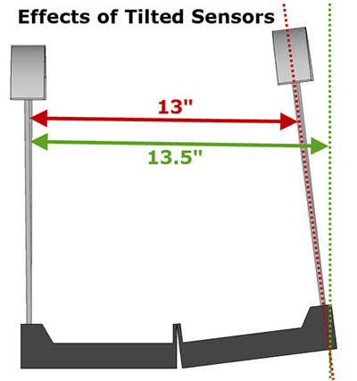 Effects Of Tilted Sensors On Chronograph