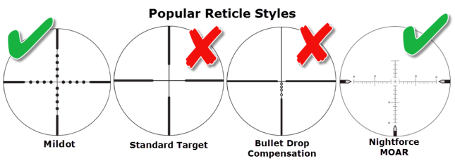 Popular Types of Scope Reticles