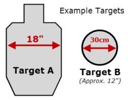 MIL-vs-MOA-Range-Estimation-Math-Example-Targets