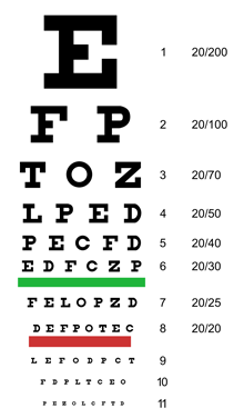 Snellen Eye Exam Chart