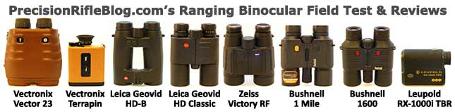 Ranging Binocular Field Test and Reviews