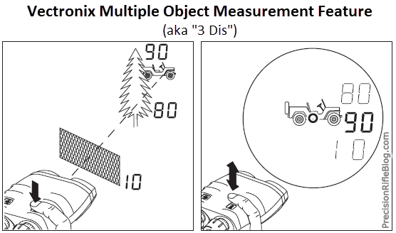 Vectronix Multiple Object Measurement Feature 3 DIS