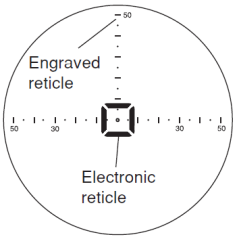 Vectronix Vector 23 Reticle