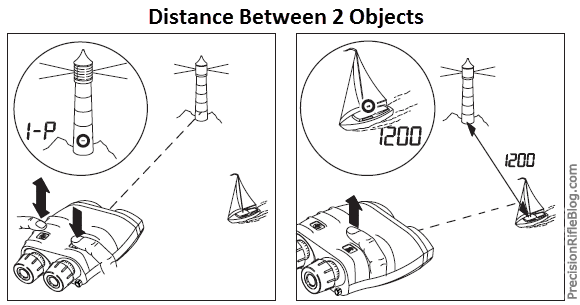 Vectronix Vector Distance Between 2 Objects