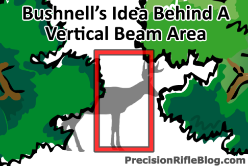 Bushnell-Fusion-1-Mile-Beam-Divergence