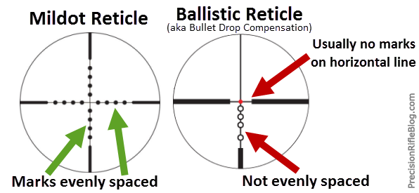 Mildot vs BDC Reticle