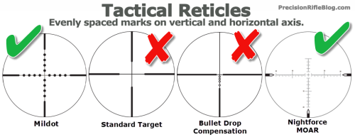 Tactical Reticle vs Ballistic Reticle